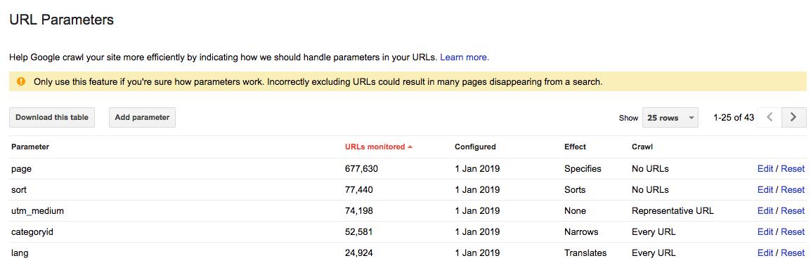GSC URL parameter handling