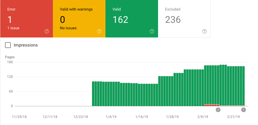 crawl errors and warning in Google Search Console's Coverage report